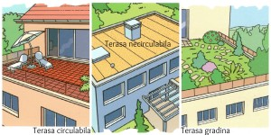 acoperisuri cu terasa